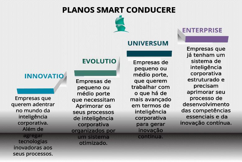 Planos Smart