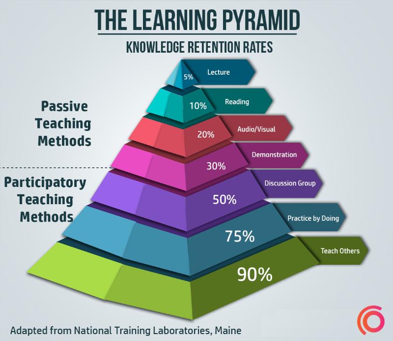 conflito de entendimentos por alta de aprendizagem