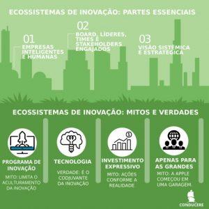 Ecossistemas de inovação: o preço da inovação