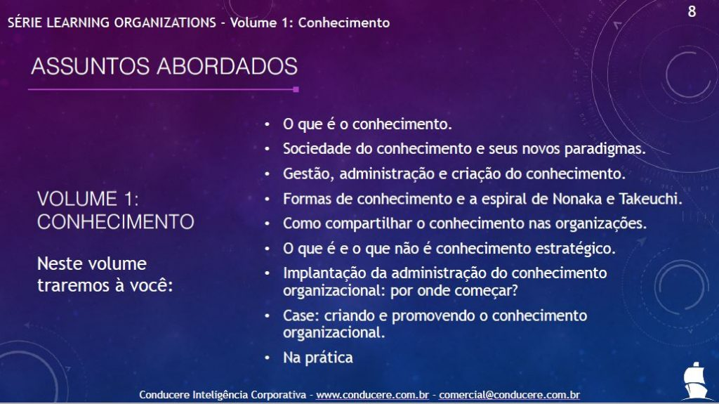 Índice e-Book Conducere: Série Learning Organization - Volume 1: Conhecimento