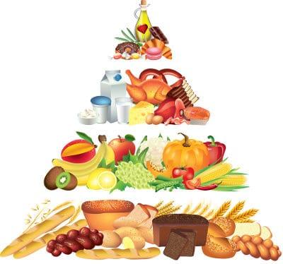 Setembro Verde: analise o que você está comendo.